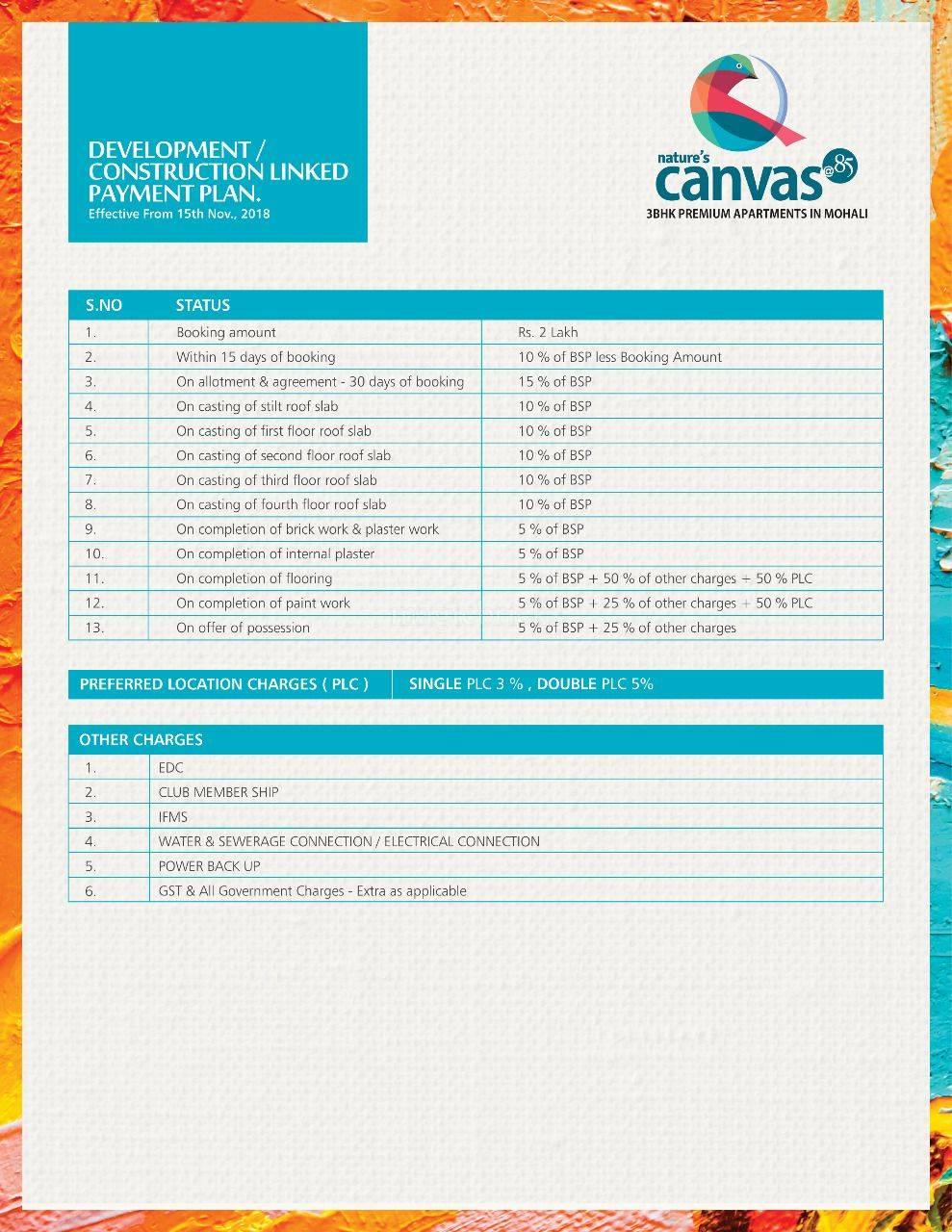 Canvas85